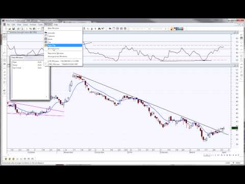How to Use RSI (Relative Strength Index) in Forex