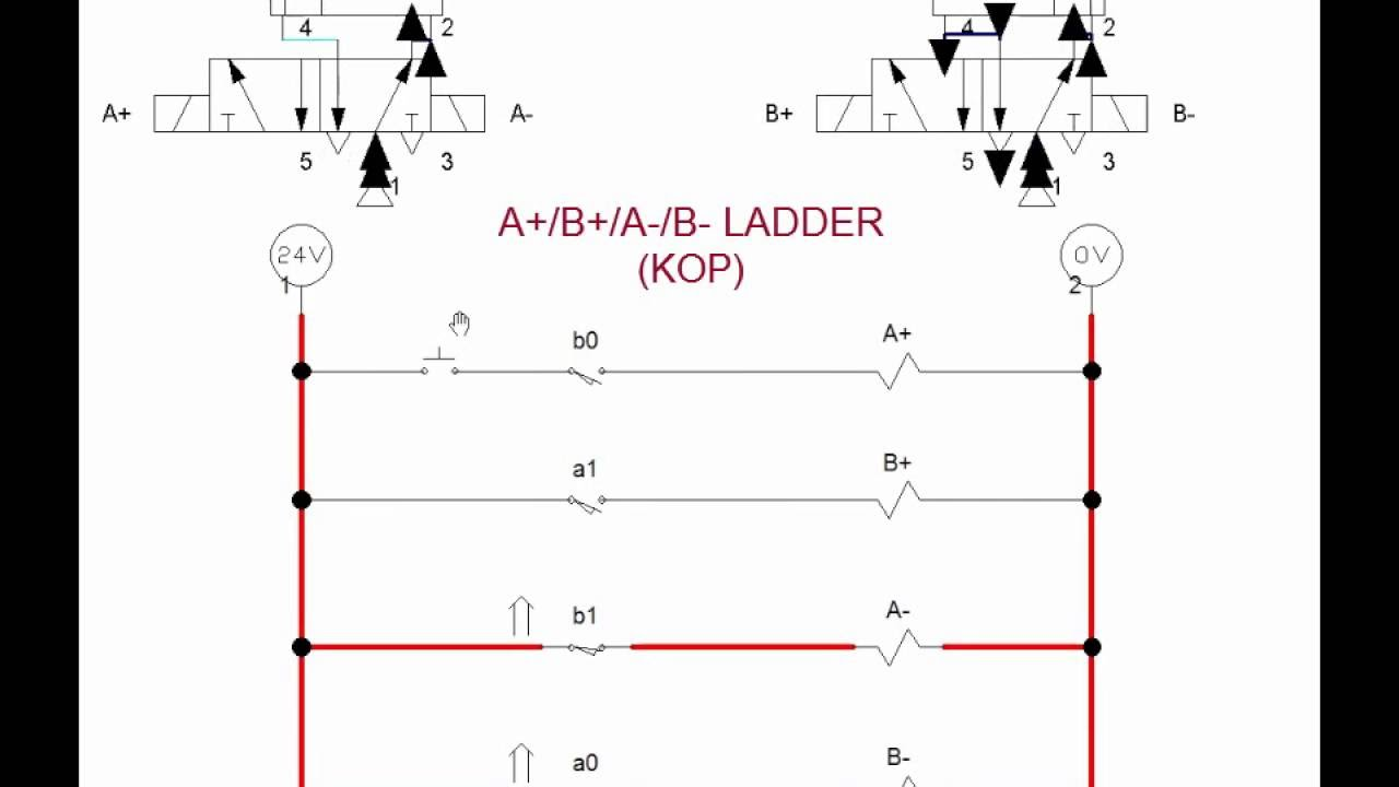 Plc ladder diagram for double acting cylinder easy to read wiring a b a b ladder kop youtube rh youtube com double acting hydraulic cylinder double acting air cylinder diagram ccuart Gallery