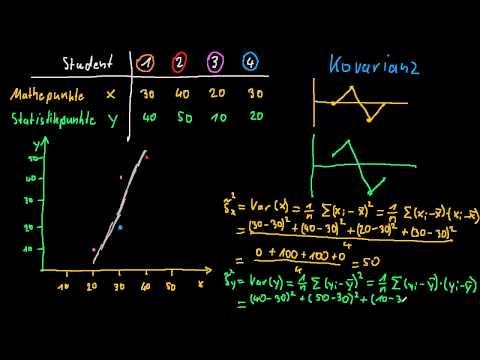 Kovarianz und Korrelation: Grundlagen - für Wirtschaftswissenschaften FernUni