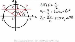 Как решать тригонометрические уравнения 2