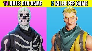10 DEADLIEST SKINS in Fortnite (THESE WILL KILL YOU) | Chaos