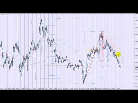 Обзор евро (EUR/USD), фунт (GBP/USD), канадец (USD/CAD) на 2019.02.07