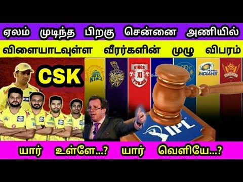 ஏலத்துக்கு பிறகு CSK அணியின் முழு விபரம் | After 2019 IPL Auction CSK Team Players List