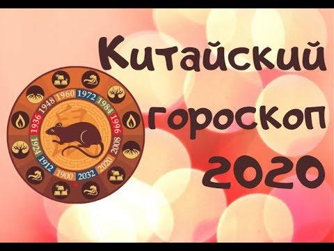Восточный гороскоп для всех знаков китайского календаря на 2020 год