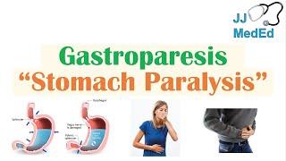 Chronic Kidney Disease (CKD)  Pathophysiology.