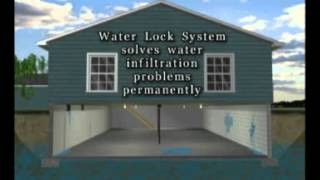 Demo - Water Lock