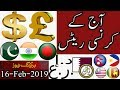 Today Currency Rate In Western Union  US Dollar Rate Today In Pakistan   Today Dollar Rate In India 