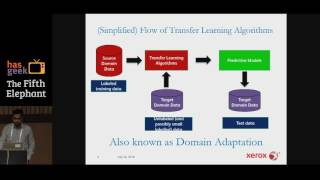 Taking Analytics Applications from Labs to the Real World: Transfer Learning in Practice