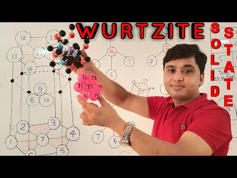 Wurtzite Structure || ZnS || Solid State ||