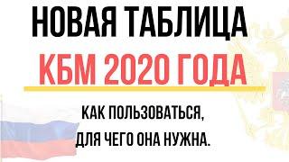 таблица КБМ 2020 года - Как проверить свой коэффициент по таблице КБМ (ИНСТРУКЦИЯ)