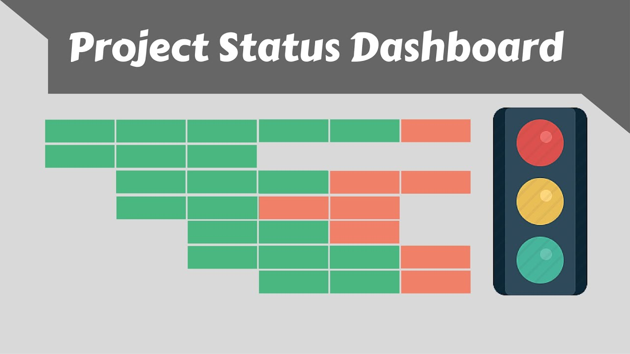 Build Excel Project Status Dashboard   Issue Tracker   YouTube  Project Status Report Excel