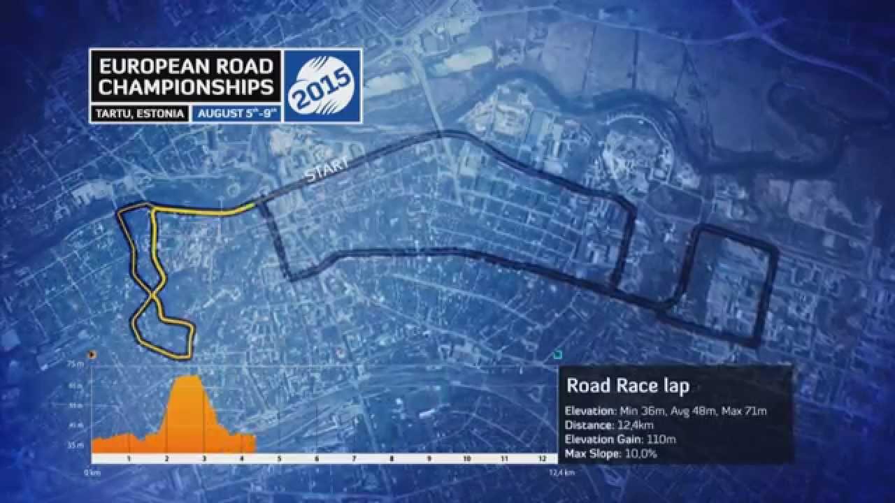 Teaser of the 2015 UEC Road European Championships Tartu Est