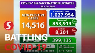 Covid-19: Record high of 207 fatalities, 14,516 new infections