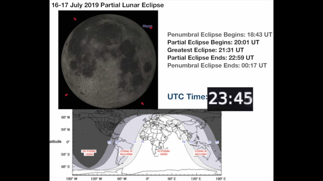 eclipse july 2019 what time