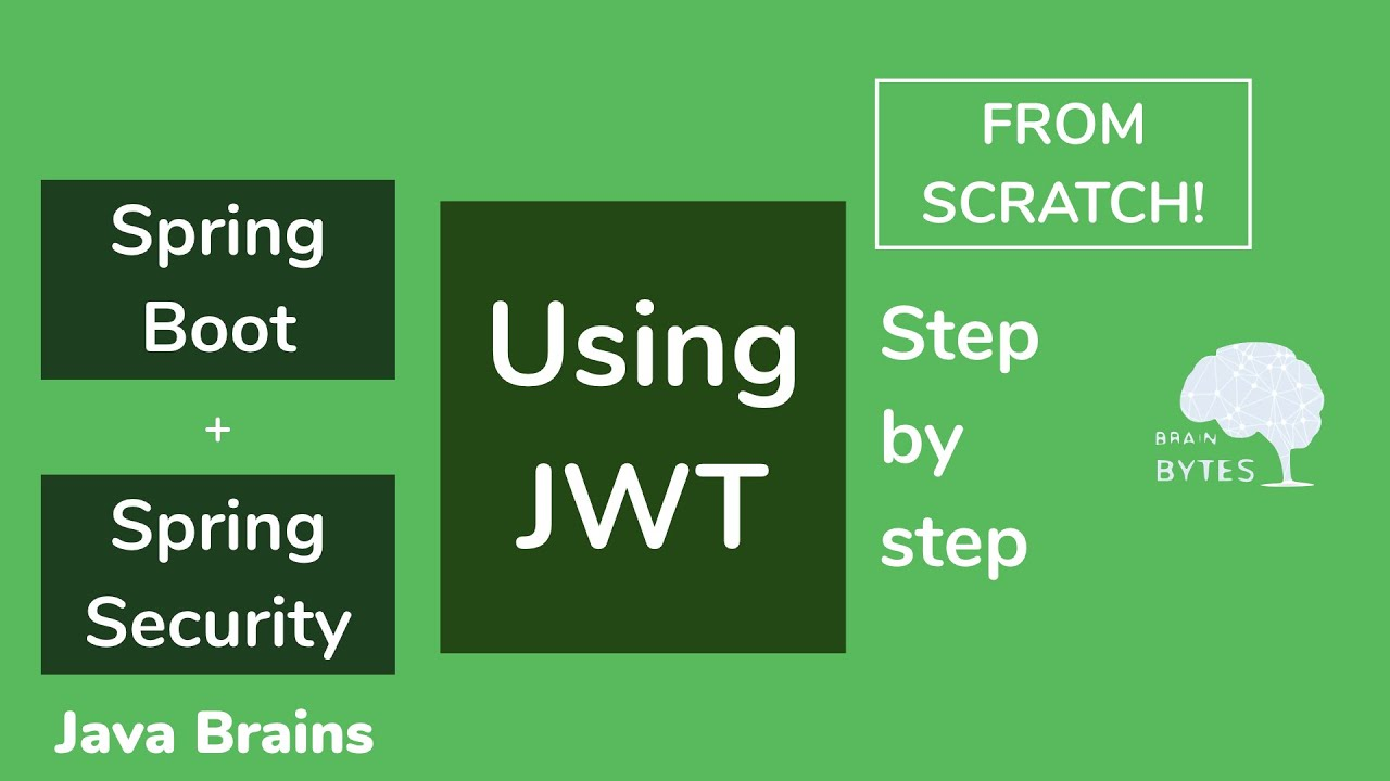 Spring Boot + Spring Security + JWT from scratch
