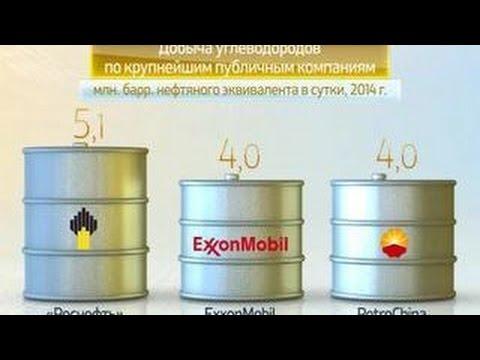 """Россия в цифрах. Нефтяная компания """"Роснефть"""""""