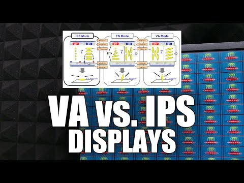What is VA (Vertical Alignment) Technology?