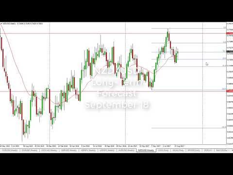 NZD/USD Technical Analysis for the week of September 18, 2017 by FXEmpire.com