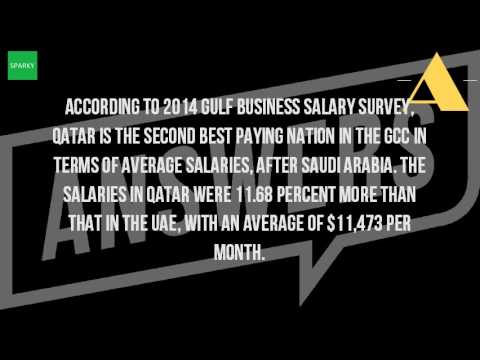 What Is The Average Salary In Qatar?