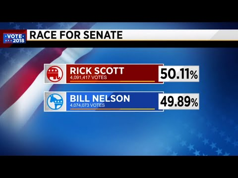 Number of votes between Nelson, Scott get smaller as ballots continue to be counted
