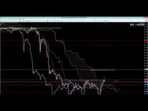Ichimoku Binary Options Archives - English