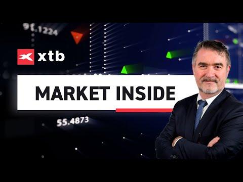 Market Inside : Or, Brent, Nasdaq 100