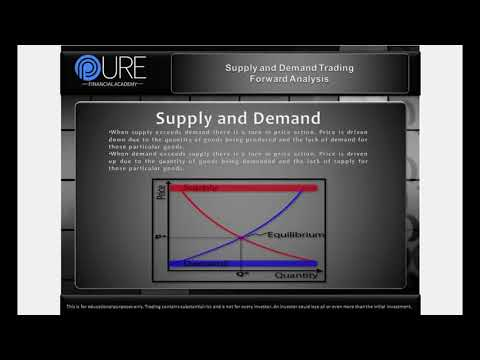 A Brief Introduction to Supply & Demand in Trading