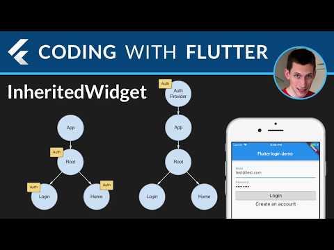 Flutter: Scoped Access with InheritedWidget