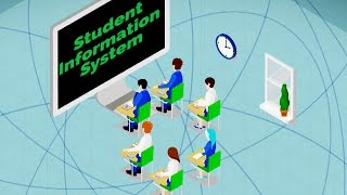 Inside California Education: Education 101 - Dropout Rates