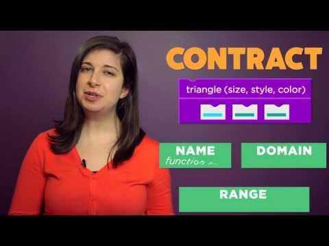CS in Algebra: Contracts