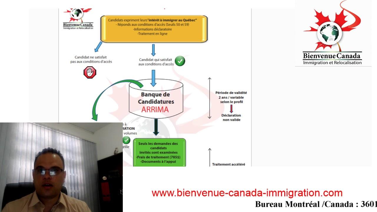 Ou en est on avec le système de déclaration d'intérêt du Québec #1
