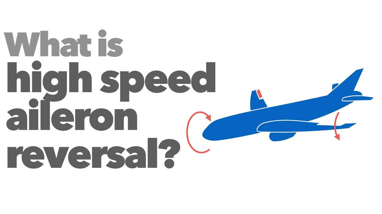 What Is High Speed Aileron Reversal Youtube Ailerons Control The Roll Of An Airplane