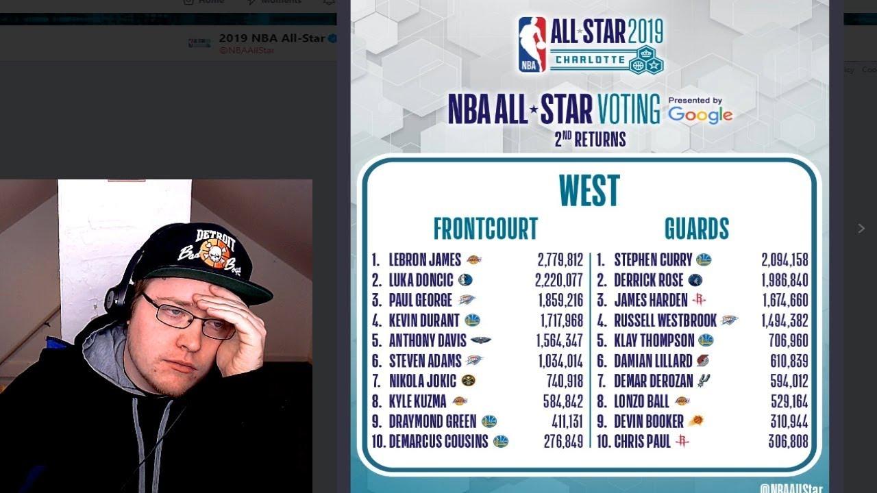 Nba All Star Vote