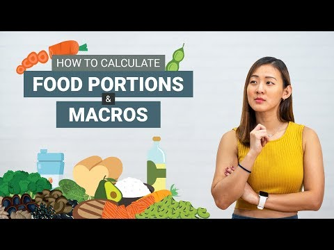 How Much Should You Eat in a Day? Count Your Food Portions & Macros | Joanna Soh