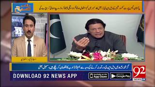 Bakhabar Subh | Historical decision for House job workers by Supreme Court | 15 Dec 2018 |