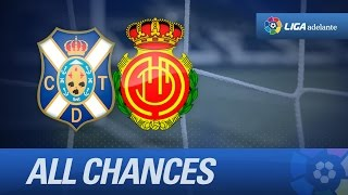 Todas las ocasiones de CD Tenerife (0-0) RCD Mallorca