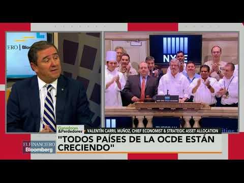 México junto con Perú son los países que mejor están en Latinoamerica