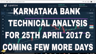 KARNATAKA BANK TECHNICAL ANALYSIS FOR 25TH APRIL 2017 & COMING FEW MORE DAYS