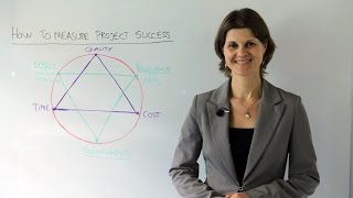 How to Measure Project Success - Project Management Training.mp3