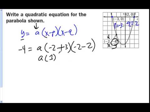 slope intercept form quadratic equation  Write Equatio of Parabola Intercept form