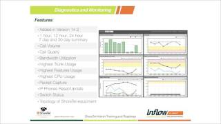How to Configure ShoreTel Diagnostics and Monitoring