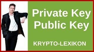 Private Key und  Public Key einfach erklärt - Definition