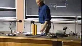M.I.T. - Walter Lewin - Ferromagnetic Curie Point