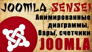 видео Joomla cчетчики посещаемости для Joomla 3.x