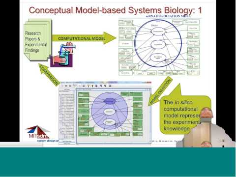 OPM as the ISO Conceptual Modeling Language Standard