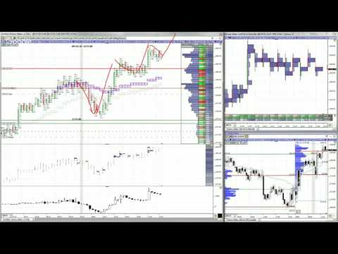 Stock Market Update and Afternoon Option Trade for August 11th, 2016
