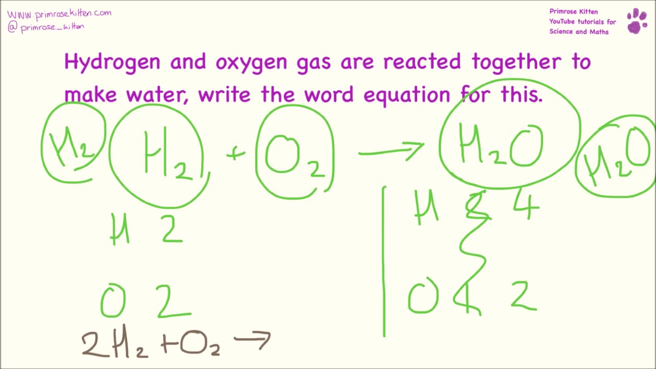 Writing balanced symbol equations from word descriptions youtube writing balanced symbol equations from word descriptions biocorpaavc Images