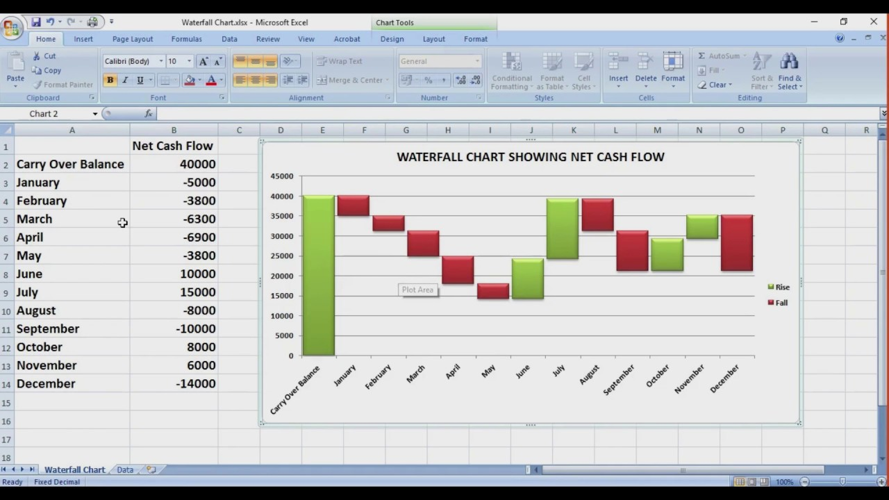 How to create a waterfall chart in excel youtube how to create a waterfall chart in excel ccuart Gallery