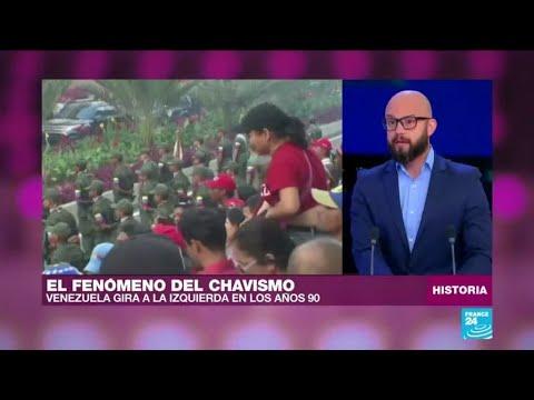 El fenómeno del Chavismo