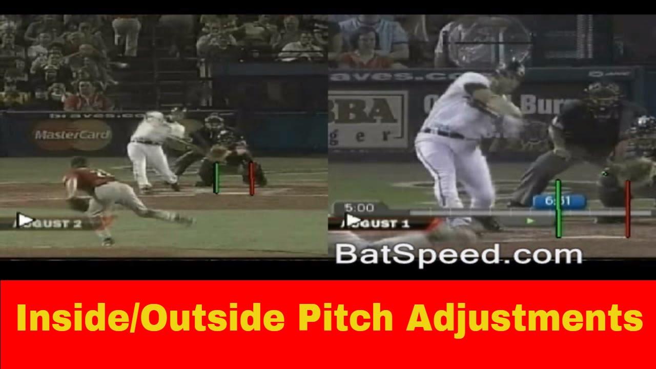 Baseball Hitting Instruction Plate Coverage Insideoutside Pitch